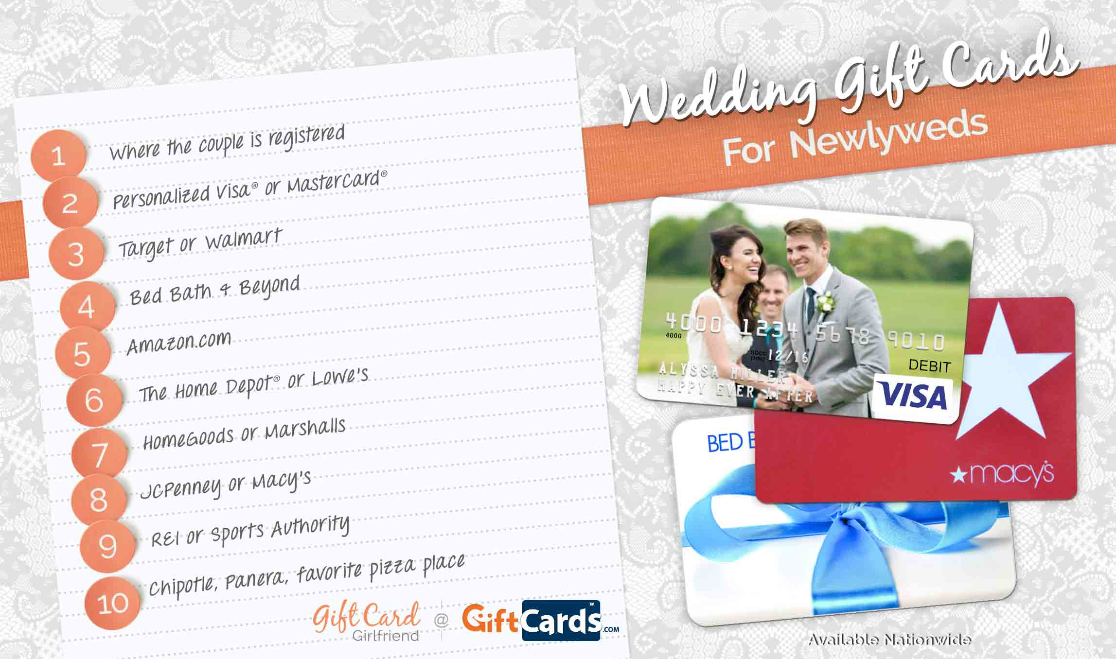 Wedding Gift Vouchers : Wedding Cards Wedding Gift Vouchers top 10 wedding gift cards to buy ...